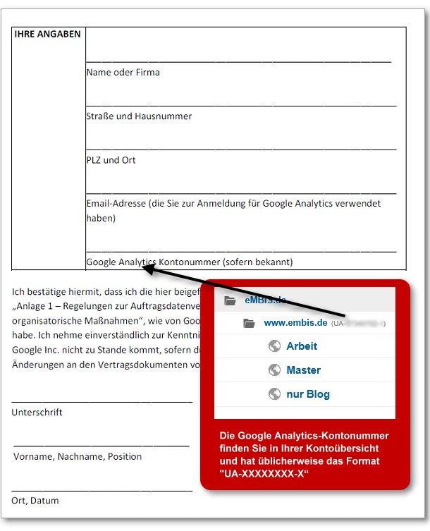 Ihre Adressdaten, E-Mail und Google Analytics-Kontonummer