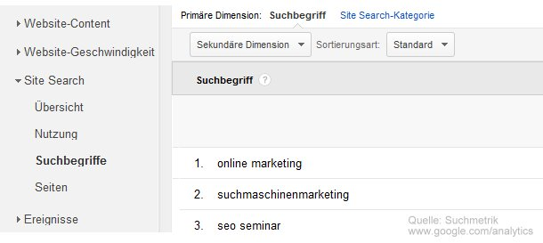 Google-Analytics: Suchmetrik