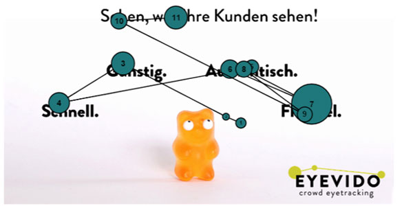 Eyetracking Blickpfad-Visualisierung