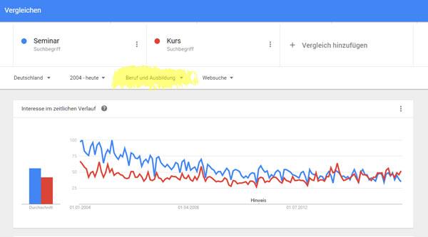 Google Trends - Vergleich 2