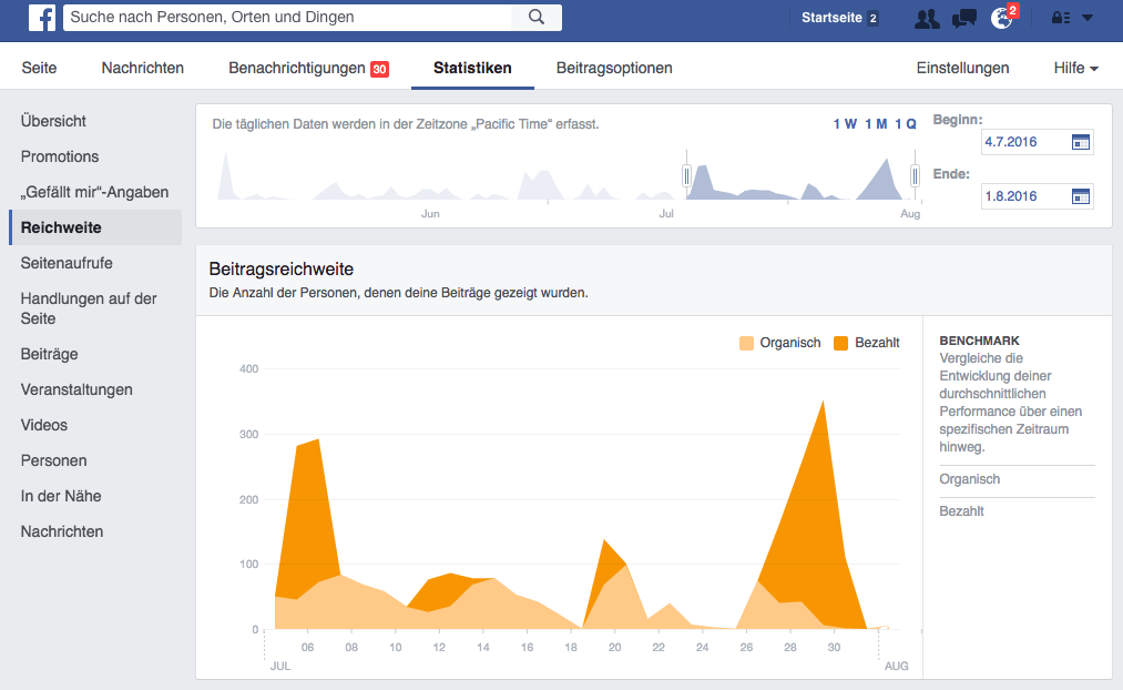 Social Media-Reporting: FB Insights