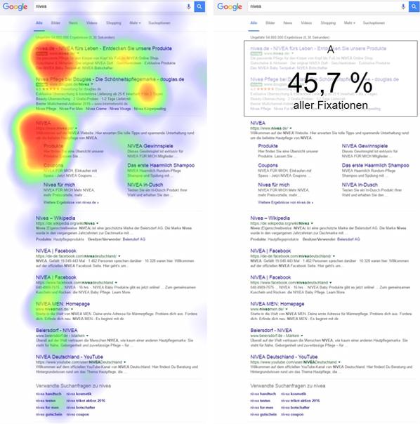 AdWords - Fixationen auf Anzeigen